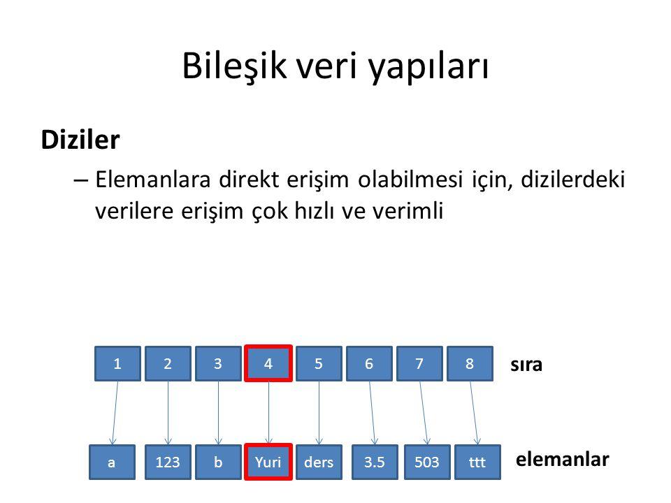 Bileşik veri yapıları Diziler – Elemanlara direkt erişim olabilmesi için, dizilerdeki verilere erişim çok hızlı ve verimli 132 4 5678 ab123 Yuri ders3.5503ttt sıra elemanlar
