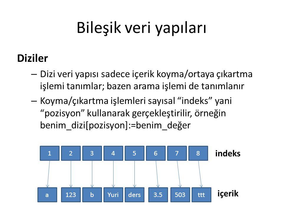 Bileşik veri yapıları Diziler – Dizi veri yapısı sadece içerik koyma/ortaya çıkartma işlemi tanımlar; bazen arama işlemi de tanımlanır – Koyma/çıkartma işlemleri sayısal indeks yani pozisyon kullanarak gerçekleştirilir, örneğin benim_dizi[pozisyon]:=benim_değer 13245678 ab123Yuriders3.5503ttt indeks içerik
