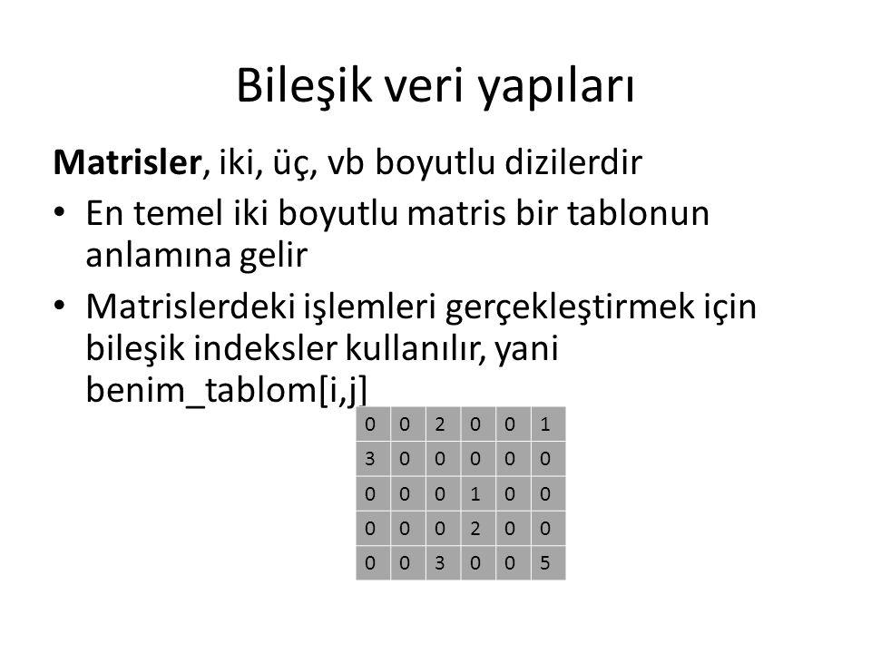 Bileşik veri yapıları Matrisler, iki, üç, vb boyutlu dizilerdir En temel iki boyutlu matris bir tablonun anlamına gelir Matrislerdeki işlemleri gerçekleştirmek için bileşik indeksler kullanılır, yani benim_tablom[i,j] 002001 300000 000100 000200 003005