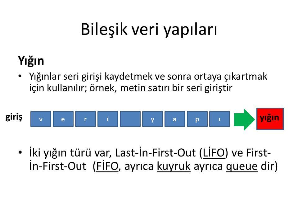 Bileşik veri yapıları Yığın Yığınlar seri girişi kaydetmek ve sonra ortaya çıkartmak için kullanılır; örnek, metin satırı bir seri giriştir İki yığın türü var, Last-İn-First-Out (LİFO) ve First- İn-First-Out (FİFO, ayrıca kuyruk ayrıca queue dir) veiryapı giriş yığın