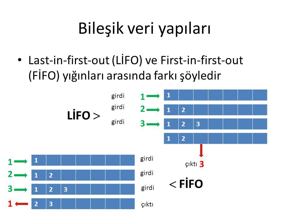 Bileşik veri yapıları Last-in-first-out (LİFO) ve First-in-first-out (FİFO) yığınları arasında farkı şöyledir 1 12 123 12 1 2 3 3 1 12 123 23 1 2 3 LİFO   FİFO girdi çıktı 1