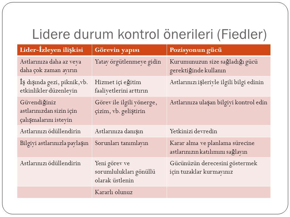 Lidere durum kontrol önerileri (Fiedler) Lider- İ zleyen ili ş kisiGörevin yapısıPozisyonun gücü Astlarınıza daha az veya daha çok zaman ayırın Yatay