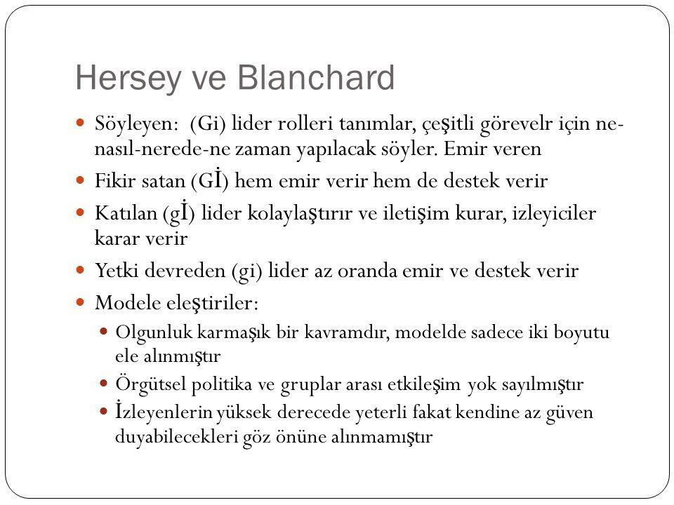 Hersey ve Blanchard Söyleyen: (Gi) lider rolleri tanımlar, çe ş itli görevelr için ne- nasıl-nerede-ne zaman yapılacak söyler. Emir veren Fikir satan
