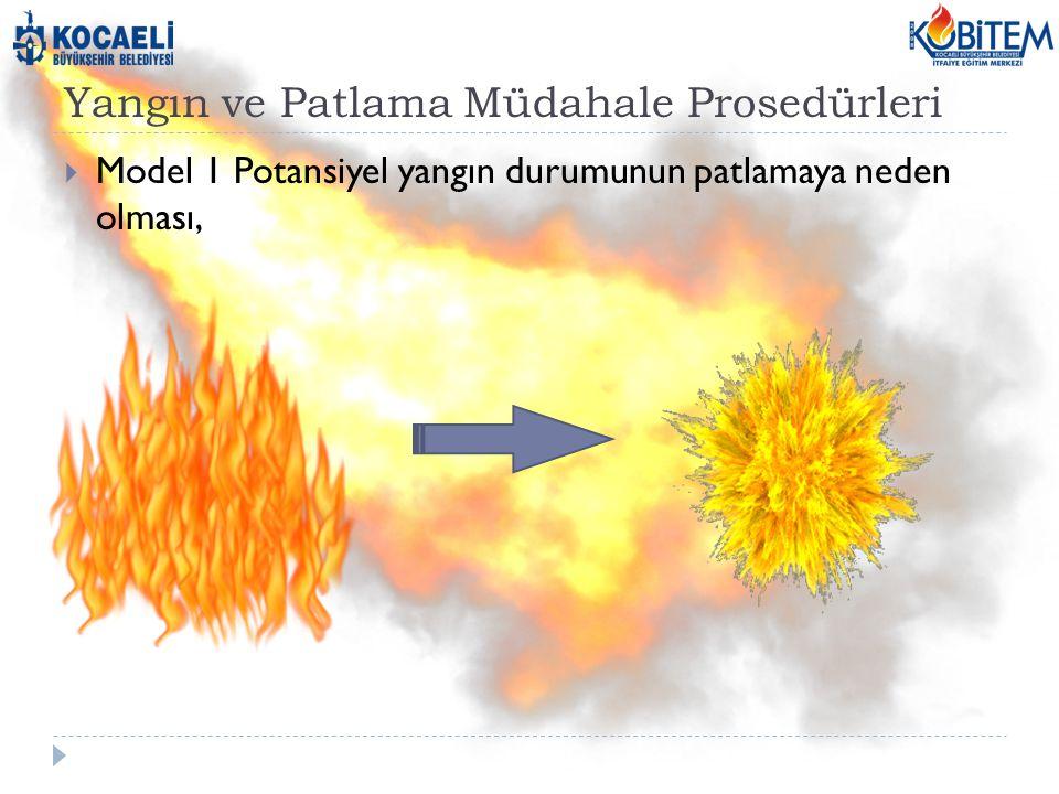 Yangın ve Patlama Müdahale Prosedürleri  Model 1 Potansiyel yangın durumunun patlamaya neden olması,