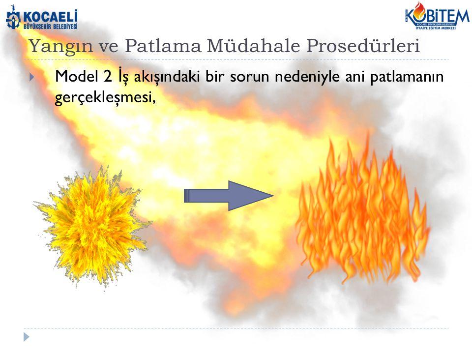 Yangın ve Patlama Müdahale Prosedürleri  Model 2 İ ş akışındaki bir sorun nedeniyle ani patlamanın gerçekleşmesi,