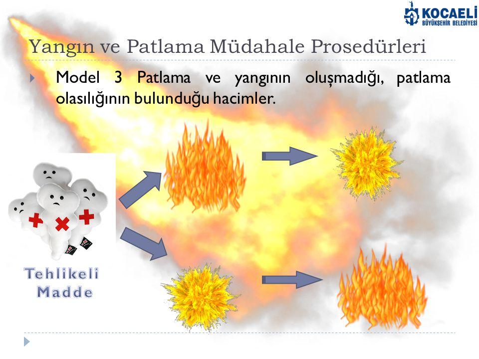 Yangın ve Patlama Müdahale Prosedürleri  Model 3 Patlama ve yangının oluşmadı ğ ı, patlama olasılı ğ ının bulundu ğ u hacimler.