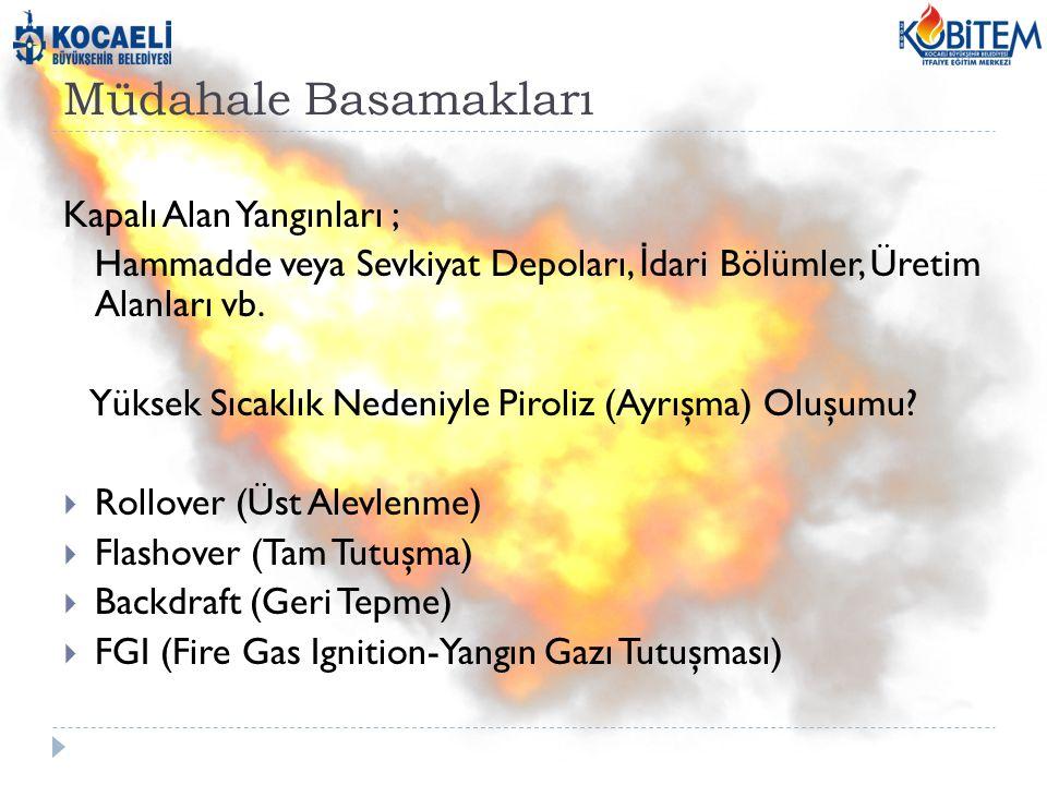 Kapalı Alan Yangınları ; Hammadde veya Sevkiyat Depoları, İ dari Bölümler, Üretim Alanları vb.