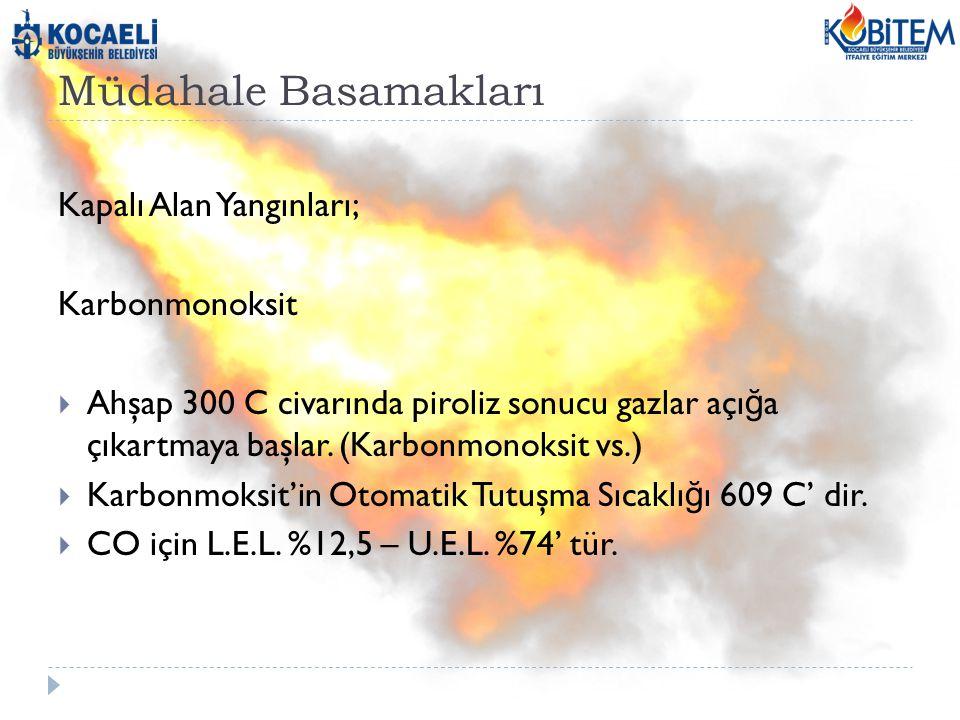 Müdahale Basamakları Kapalı Alan Yangınları; Karbonmonoksit  Ahşap 300 C civarında piroliz sonucu gazlar açı ğ a çıkartmaya başlar.
