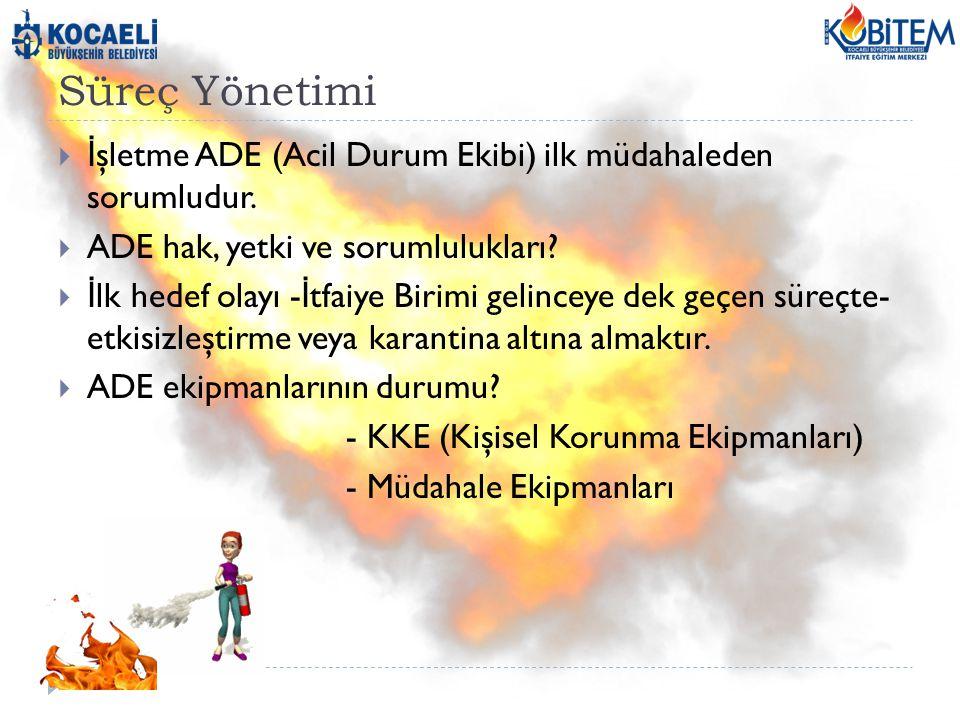 Süreç Yönetimi  İ şletme ADE (Acil Durum Ekibi) ilk müdahaleden sorumludur.