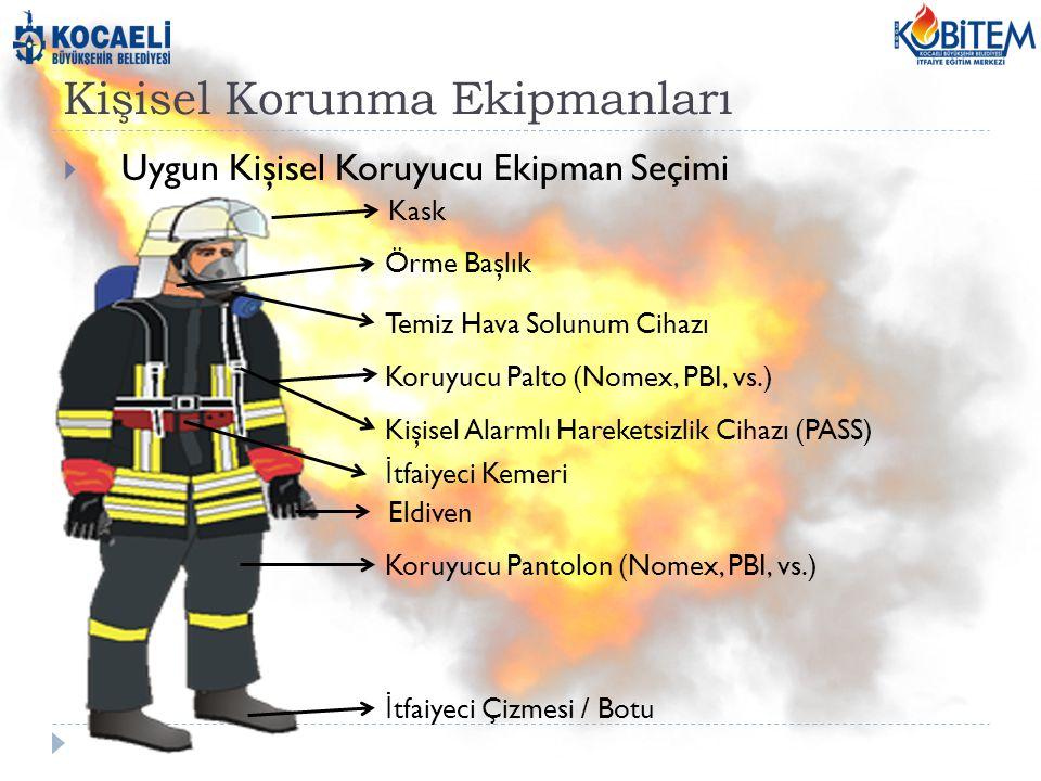 Kişisel Korunma Ekipmanları  Uygun Kişisel Koruyucu Ekipman Seçimi Kask Örme Başlık Temiz Hava Solunum Cihazı Koruyucu Palto (Nomex, PBI, vs.) Eldive