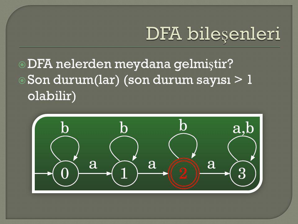  DFA nelerden meydana gelmi ş tir?  Son durum(lar) (son durum sayısı > 1 olabilir)