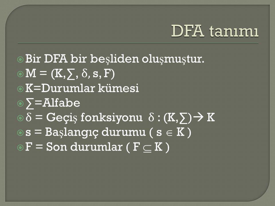  Bir DFA bir be ş liden olu ş mu ş tur.  M = (K,∑, δ, s, F)  K=Durumlar kümesi  ∑=Alfabe  δ = Geçi ş fonksiyonu δ : (K,∑)  K  s = Ba ş langıç d