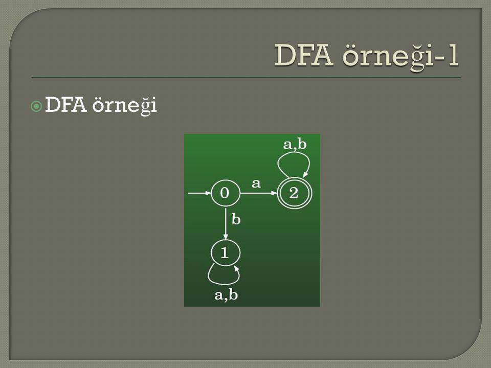  {a,b} alfabesinde tam iki tane a içeren dizgileri tanıyan DFA