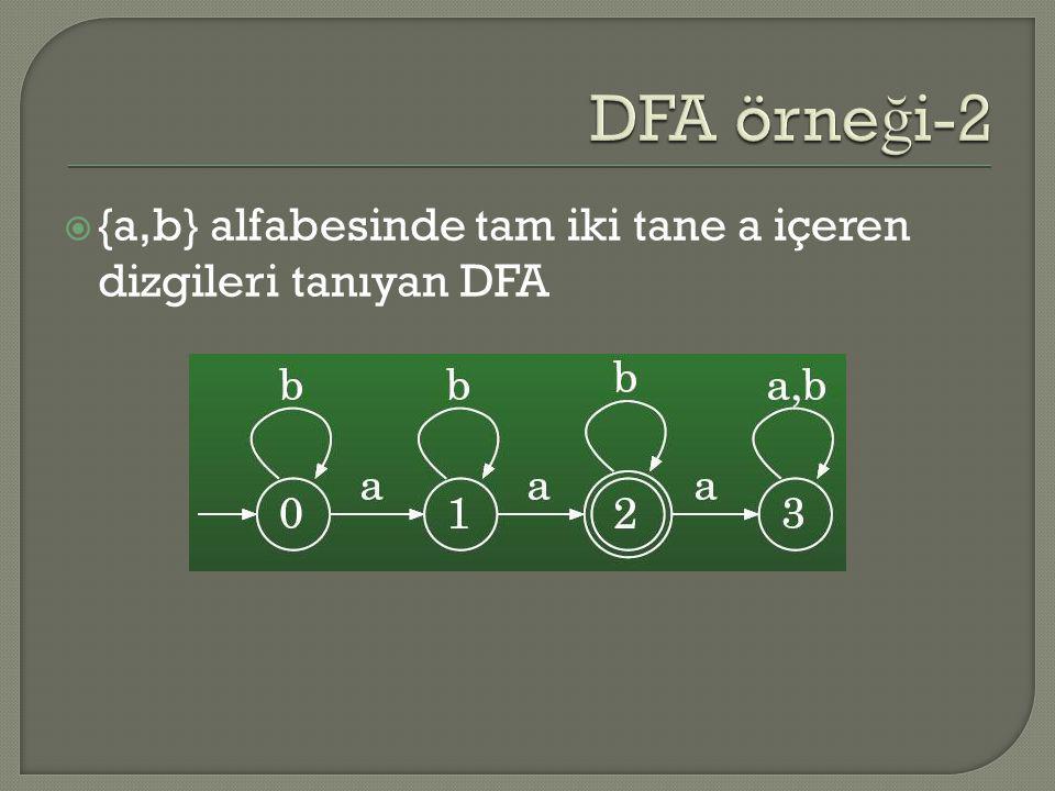  {0,1} alfabesinde, 1001 alt dizgisini içeren dizgileri tanıyan DFA yaratın.