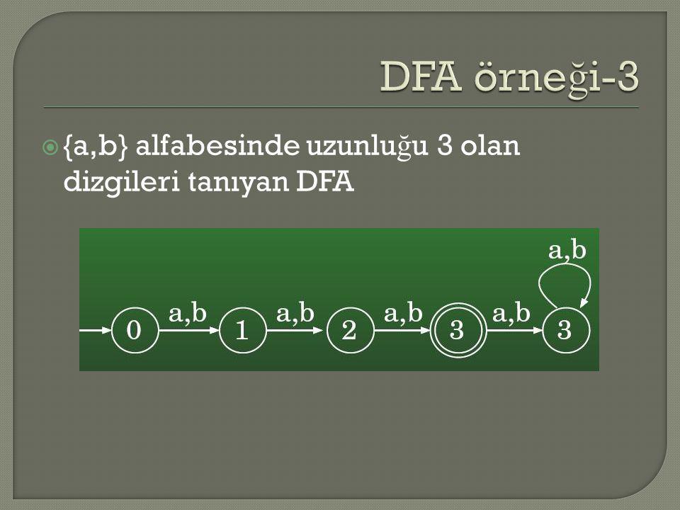  {a,b} alfabesinde, ba ş langıç ve biti ş harfleri aynı olan dizgileri tanıyan DFA olu ş turun.