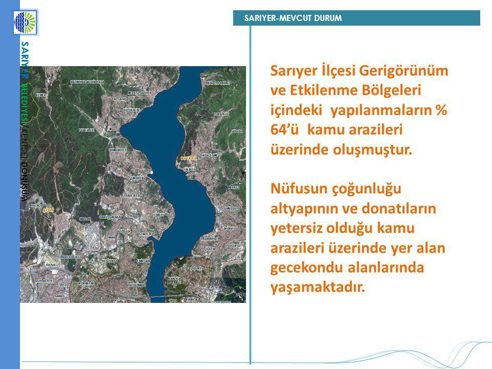 Sarıyer İlçesi Gerigörünüm ve Etkilenme Bölgeleri içindeki yapılanmaların % 64'ü kamu arazileri üzerinde oluşmuştur. Nüfusun çoğunluğu altyapının ve d