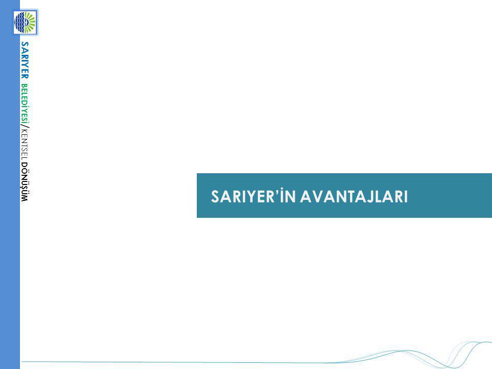 SARIYER'İN AVANTAJLARI SARIYER BELEDİYESİ / KENTSEL DÖNÜŞÜM