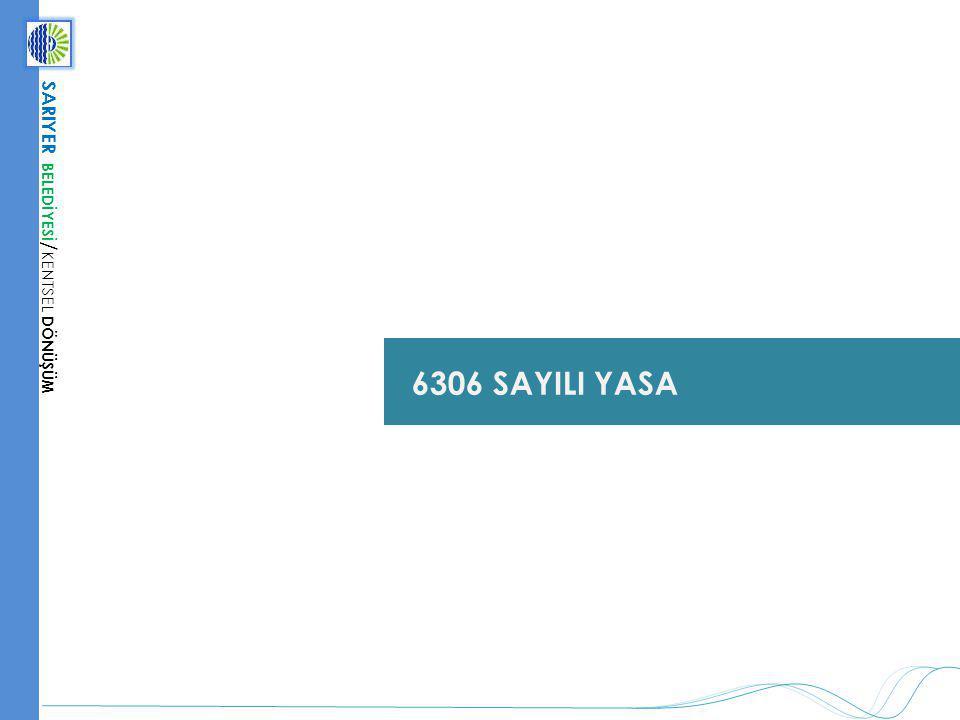 6306 SAYILI YASA SARIYER BELEDİYESİ / KENTSEL DÖNÜŞÜM