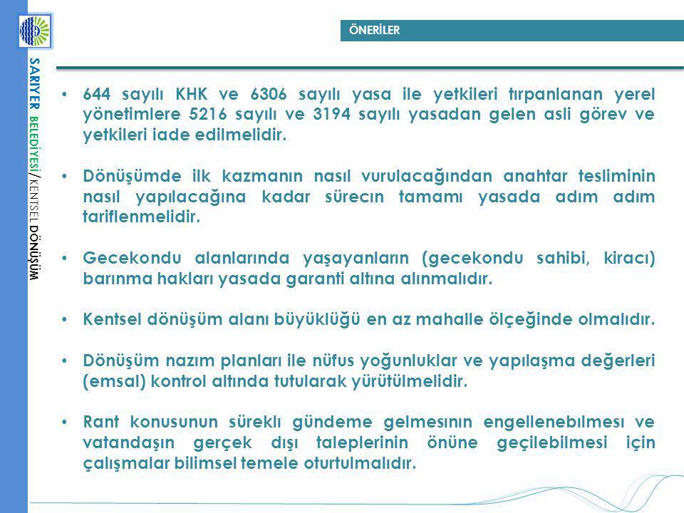 644 sayılı KHK ve 6306 sayılı yasa ile yetkileri tırpanlanan yerel yönetimlere 5216 sayılı ve 3194 sayılı yasadan gelen asli görev ve yetkileri iade e
