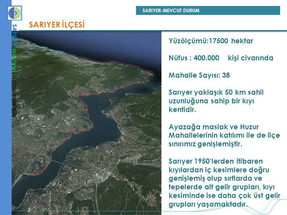 SARIYER-MEVCUT DURUM SARIYER İLÇESİ SARIYER BELEDİYESİ / KENTSEL DÖNÜŞÜM Yüzölçümü:17500 hektar Nüfus : 400.000 kişi civarında Mahalle Sayısı: 38 Sarı