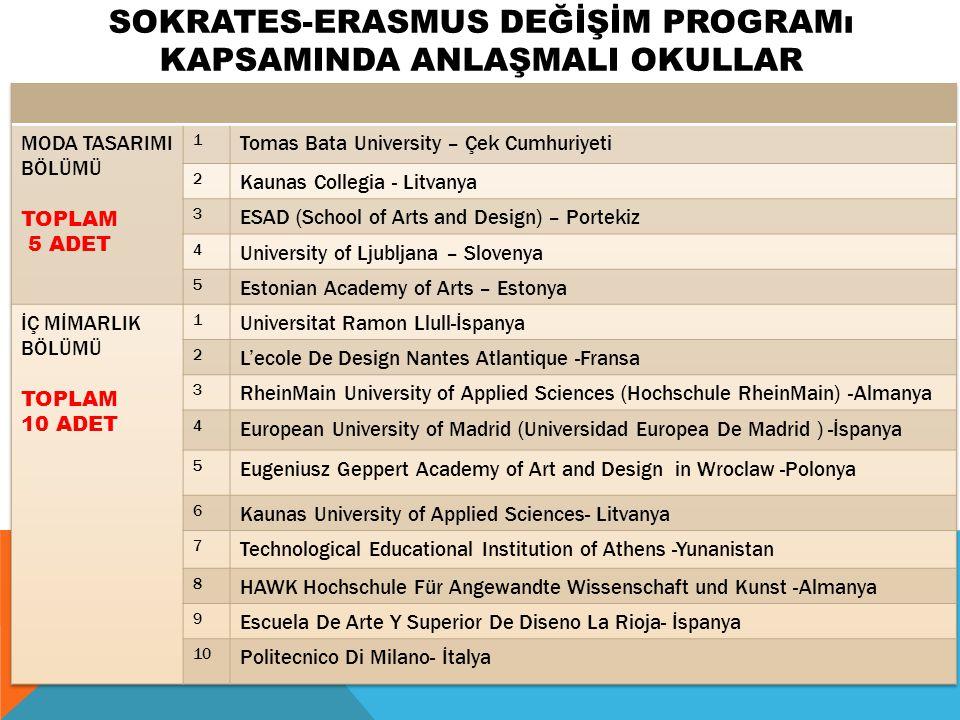 SOKRATES-ERASMUS DEĞİŞİM PROGRAMı KAPSAMINDA ANLAŞMALI OKULLAR