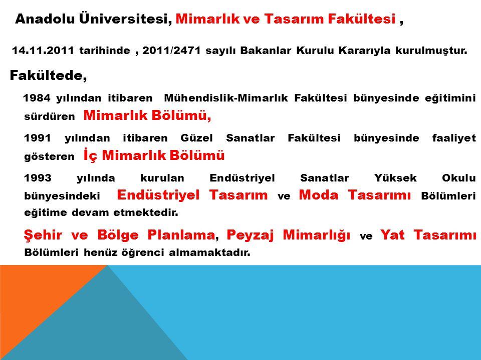 DURUM ANALİZİ Anadolu Üniversitesi, Mimarlık ve Tasarım Fakültesi, 14.11.2011 tarihinde, 2011/2471 sayılı Bakanlar Kurulu Kararıyla kurulmuştur.
