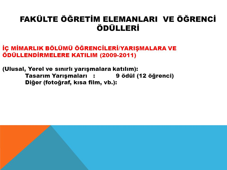 FAKÜLTE ÖĞRETİM ELEMANLARI VE ÖĞRENCİ ÖDÜLLERİ İÇ MİMARLIK BÖLÜMÜ ÖĞRENCİLERİ/YARIŞMALARA VE ÖDÜLLENDİRMELERE KATILIM (2009-2011) (Ulusal, Yerel ve sınırlı yarışmalara katılım): Tasarım Yarışmaları: 9 ödül (12 öğrenci) Diğer (fotoğraf, kısa film, vb.):