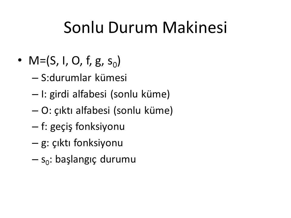 Sonlu Durum Makinesi M=(S, I, O, f, g, s 0 ) – S:durumlar kümesi – I: girdi alfabesi (sonlu küme) – O: çıktı alfabesi (sonlu küme) – f: geçiş fonksiyonu – g: çıktı fonksiyonu – s 0 : başlangıç durumu