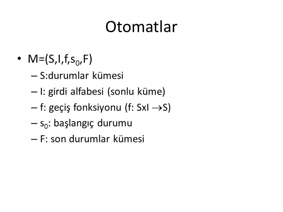 Otomatlar M=(S,I,f,s 0,F) – S:durumlar kümesi – I: girdi alfabesi (sonlu küme) – f: geçiş fonksiyonu (f: SxI  S) – s 0 : başlangıç durumu – F: son durumlar kümesi