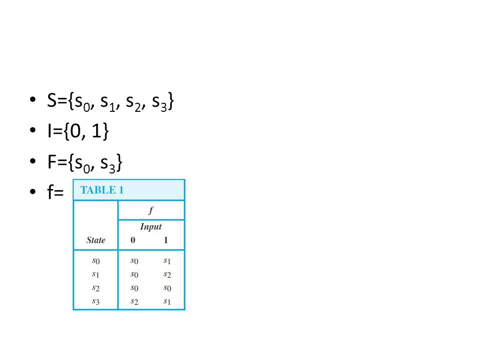 S={s 0, s 1, s 2, s 3 } I={0, 1} F={s 0, s 3 } f=