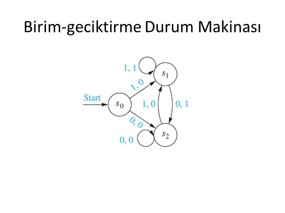 Turing Makinesi T=(S, I, f, s 0 ) – S: sonlu durum kümesi – I: Sonlu alfabe I (boş sembol B içeren) – f: Kısmi fonksiyon – s 0 : Başlangıç durumu