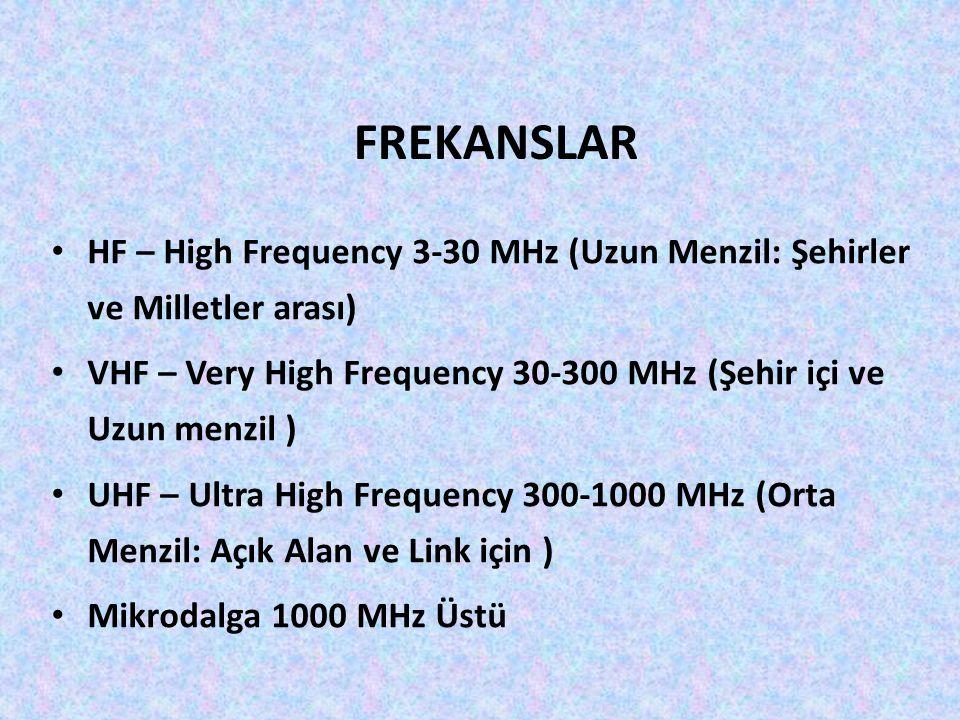 FREKANSLAR HF – High Frequency 3-30 MHz (Uzun Menzil: Şehirler ve Milletler arası) VHF – Very High Frequency 30-300 MHz (Şehir içi ve Uzun menzil ) UH