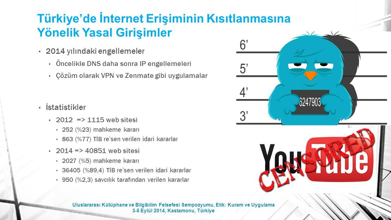 Türkiye'de İnternet Erişiminin Kısıtlanmasına Yönelik Yasal Girişimler 2014 yılındaki engellemeler Öncelikle DNS daha sonra IP engellemeleri Çözüm ola
