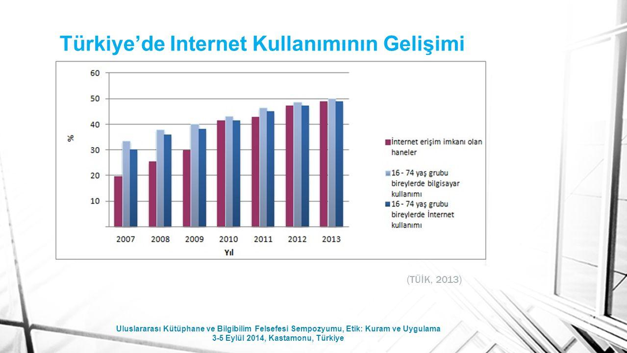 Türkiye'de Internet Kullanımının Gelişimi Uluslararası Kütüphane ve Bilgibilim Felsefesi Sempozyumu, Etik: Kuram ve Uygulama 3-5 Eylül 2014, Kastamonu