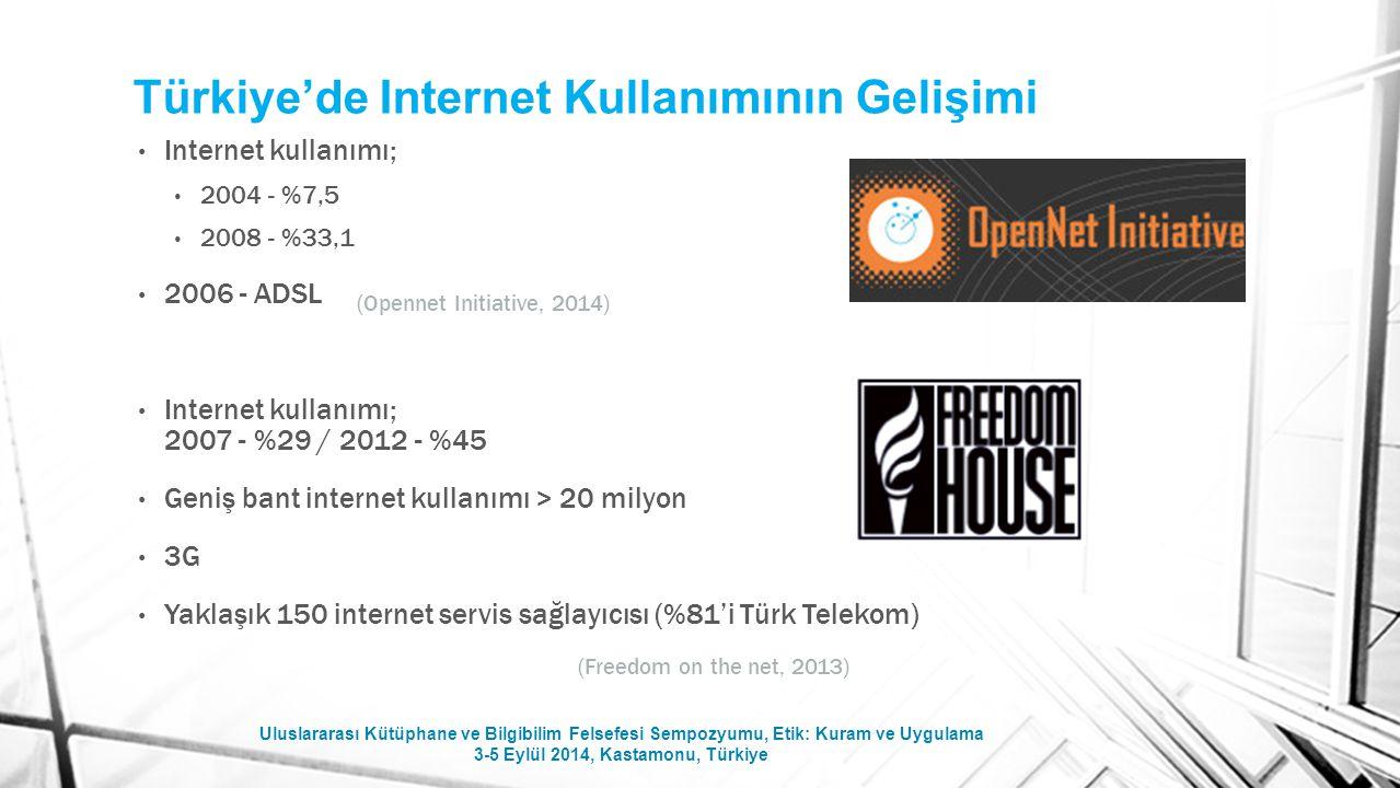 Türkiye'de Internet Kullanımının Gelişimi Internet kullanımı; 2004 - %7,5 2008 - %33,1 2006 - ADSL Internet kullanımı; 2007 - %29 / 2012 - %45 Geniş b
