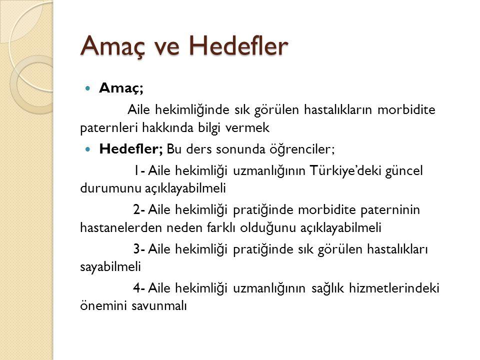 Kentsel Alanda Ölüm Nedenleri 23 Türkiye Kentsel Alanda Ölüm Sayılarının Temel Hastalık Grupları ve Cinsiyete Göre Da ğ ılımı (UHY-ME Çalışması, 2000,Türkiye)