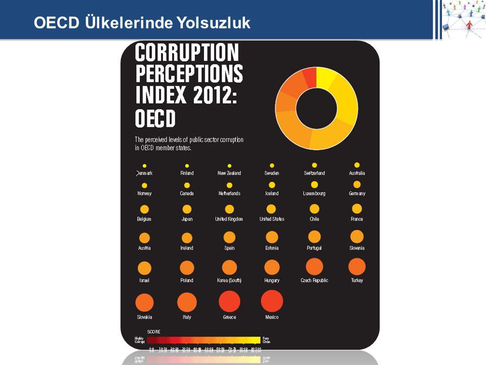 OECD Ülkelerinde Yolsuzluk