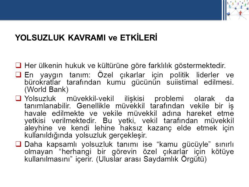 YOLSUZLUK KAVRAMI ve ETKİLERİ Yolsuzluğun oluşmasını kolaylaştıran faktörler (Worldbank, 2000):  Politik  Yasal  Bürokratik  Ekonomik  Uluslar arası faktörler