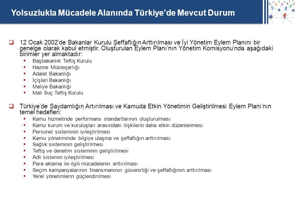 Yolsuzlukla Mücadele Alanında Türkiye'de Mevcut Durum  12 Ocak 2002'de Bakanlar Kurulu Şeffaflığın Arttırılması ve İyi Yönetim Eylem Planını bir gene