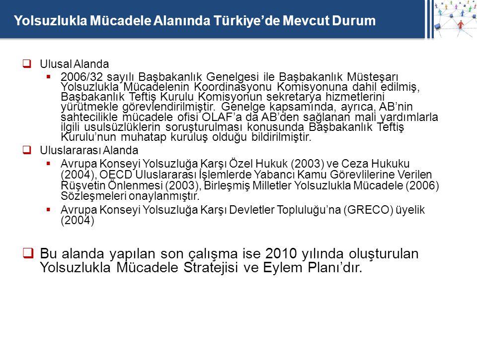 Yolsuzlukla Mücadele Alanında Türkiye'de Mevcut Durum  Ulusal Alanda  2006/32 sayılı Başbakanlık Genelgesi ile Başbakanlık Müsteşarı Yolsuzlukla Müc