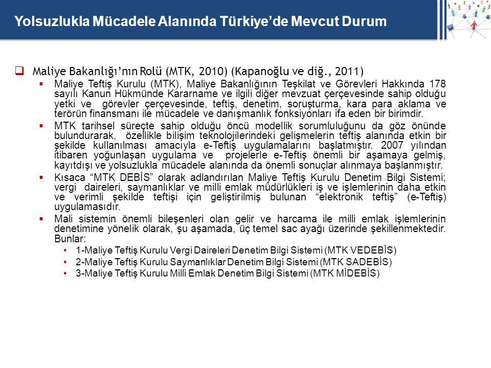  Maliye Bakanlığı'nın Rolü (MTK, 2010) (Kapanoğlu ve diğ., 2011)  Maliye Teftiş Kurulu (MTK), Maliye Bakanlığının Teşkilat ve Görevleri Hakkında 178