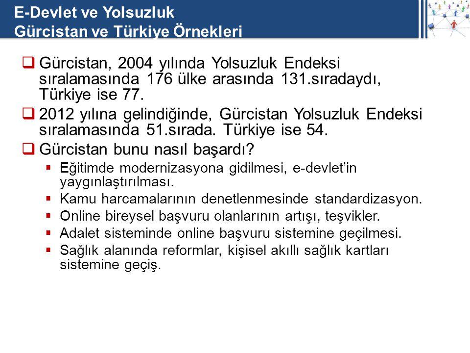 E-Devlet ve Yolsuzluk Gürcistan ve Türkiye Örnekleri  Gürcistan, 2004 yılında Yolsuzluk Endeksi sıralamasında 176 ülke arasında 131.sıradaydı, Türkiy