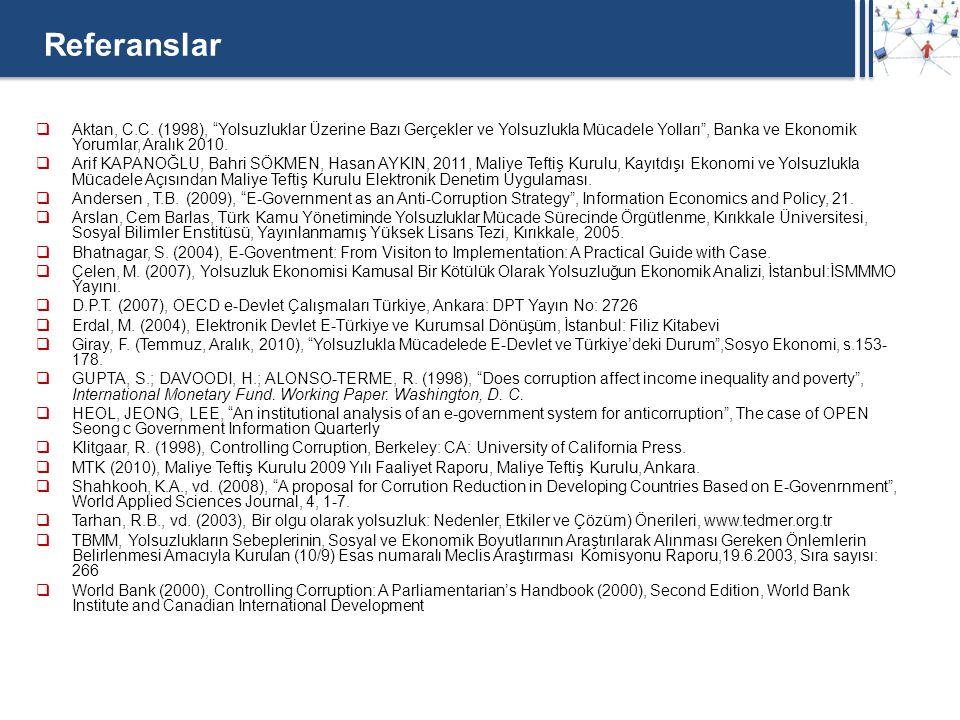 """Referanslar  Aktan, C.C. (1998), """"Yolsuzluklar Üzerine Bazı Gerçekler ve Yolsuzlukla Mücadele Yolları"""", Banka ve Ekonomik Yorumlar, Aralık 2010.  Ar"""