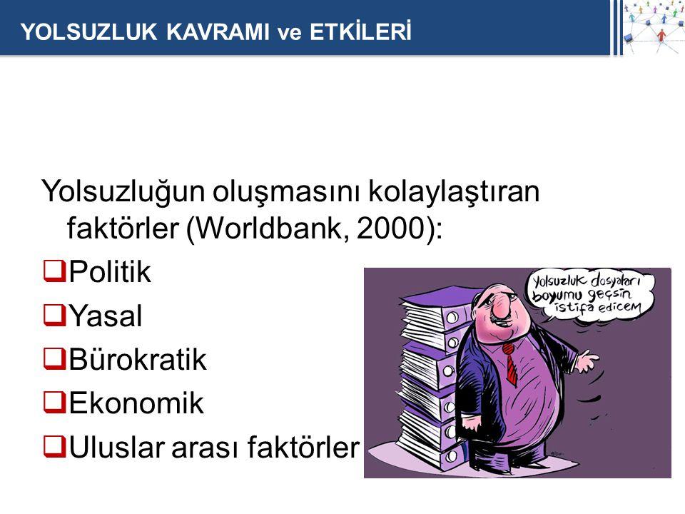 YOLSUZLUK KAVRAMI ve ETKİLERİ Yolsuzluğun oluşmasını kolaylaştıran faktörler (Worldbank, 2000):  Politik  Yasal  Bürokratik  Ekonomik  Uluslar ar