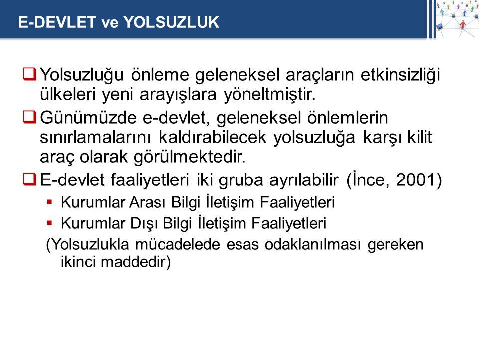 Yolsuzlukla Mücadele Alanında Türkiye'de Mevcut Durum  12 Ocak 2002'de Bakanlar Kurulu Şeffaflığın Arttırılması ve İyi Yönetim Eylem Planını bir genelge olarak kabul etmiştir.