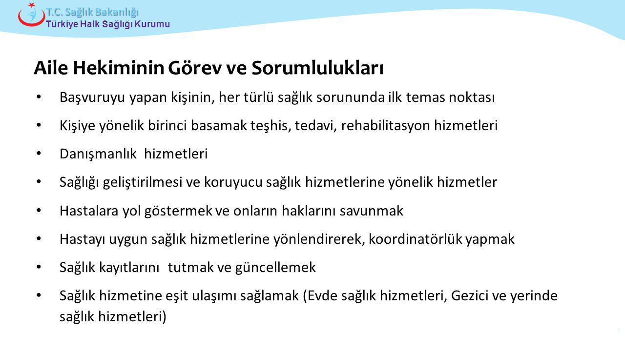Çocuk ve Ergen Sağlığı Daire Başkanlığı Türkiye Halk Sağlığı Kurumu T.C. Sağlık Bakanlığı Başvuruyu yapan kişinin, her türlü sağlık sorununda ilk tema