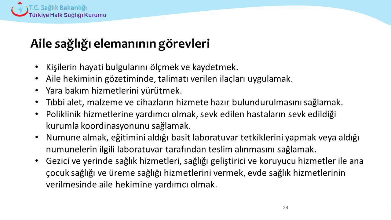 Çocuk ve Ergen Sağlığı Daire Başkanlığı Türkiye Halk Sağlığı Kurumu T.C. Sağlık Bakanlığı 23 Kişilerin hayati bulgularını ölçmek ve kaydetmek. Aile he