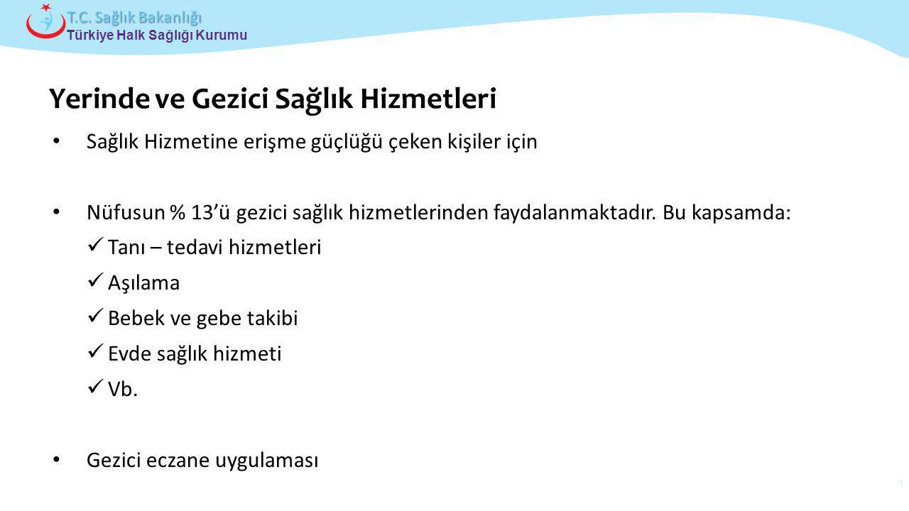 Çocuk ve Ergen Sağlığı Daire Başkanlığı Türkiye Halk Sağlığı Kurumu T.C. Sağlık Bakanlığı Sağlık Hizmetine erişme güçlüğü çeken kişiler için Nüfusun %