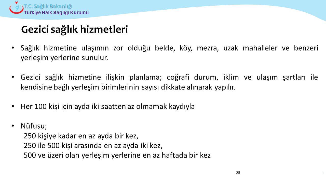 Çocuk ve Ergen Sağlığı Daire Başkanlığı Türkiye Halk Sağlığı Kurumu T.C. Sağlık Bakanlığı 25 Sağlık hizmetine ulaşımın zor olduğu belde, köy, mezra, u