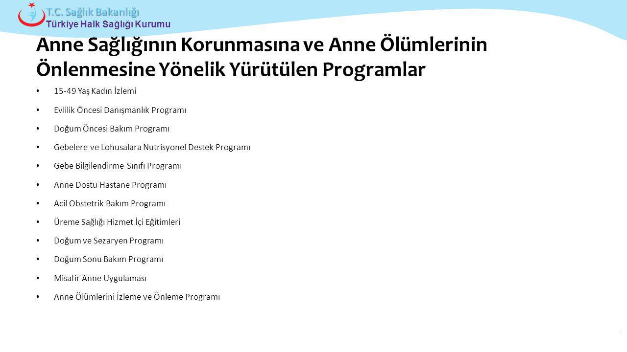 Çocuk ve Ergen Sağlığı Daire Başkanlığı Türkiye Halk Sağlığı Kurumu T.C. Sağlık Bakanlığı Anne Sağlığının Korunmasına ve Anne Ölümlerinin Önlenmesine